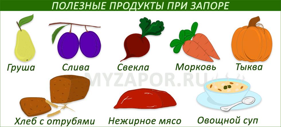 Продукты, которые полезно употреблять во время запора.