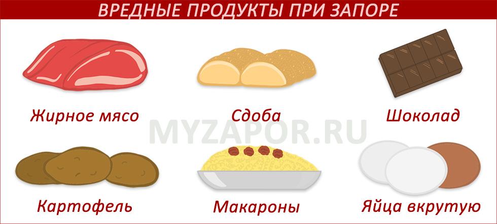 Продукты, которые не рекомендуется употреблять при запоре.